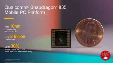 Compare the Snapdragon 845 with the Snapdragon 835 - Apkafe.com